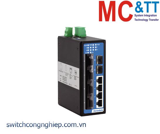 IES2010-2GS-4F: Switch công nghiệp 4 cổng Ethernet + 4 cổng quang + 2 cổng quang SFP 3Onedata