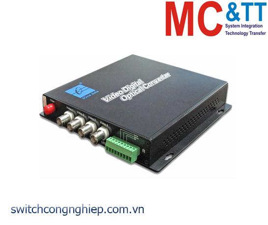 Bộ chuyển đổi 4 kênh Video sang quang 3Onedata SWV60400