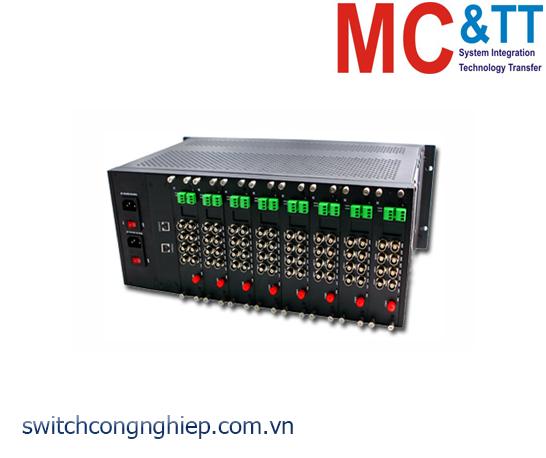Bộ chuyển đổi 64 kênh Video sang quang 3Onedata SWV66400
