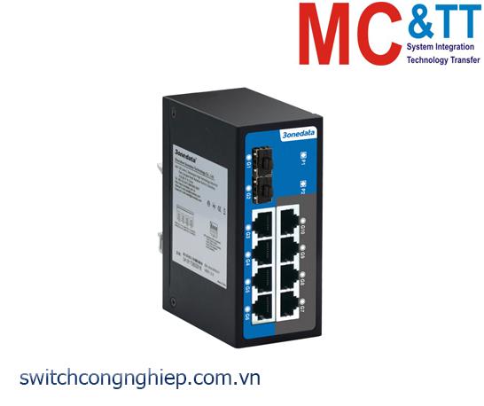 ES2010G-2GS: Switch không quản lý 8 cổng Gigabit Ethernet + 2 cổng Gigabit SFP 3Onedata