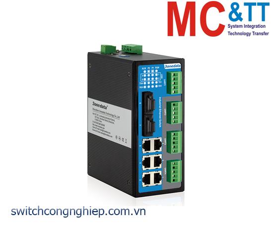 IES618-2F-4DI(RS-485): Switch công nghiệp quản lý 6 cổng Ethernet + 4 cổng RS-485/422+ 2 cổng quang 3Onedata