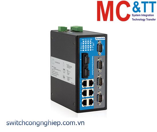 IES618-2F-4D(RS-232): Switch công nghiệp quản lý 6 cổng Ethernet + 4 cổng RS-232 + 2 cổng quang 3Onedata