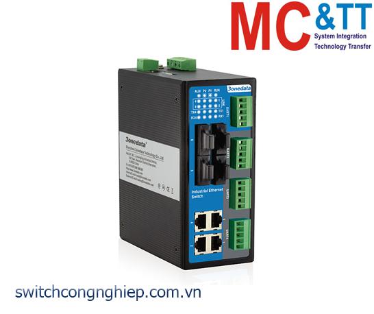 IES618-4F-4DI(RS-485): Switch công nghiệp quản lý 4 cổng Ethernet + 4 cổng RS-485/422+ 4 cổng quang 3Onedata