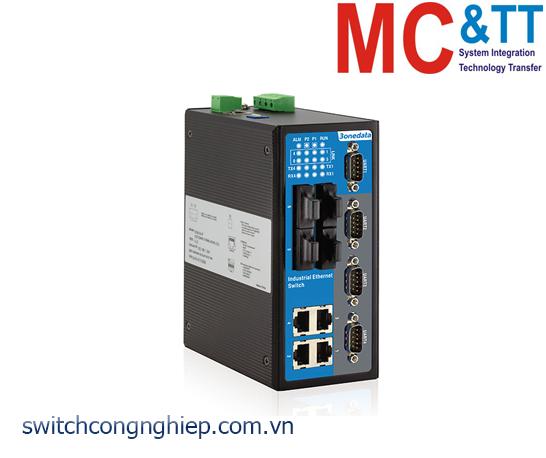 IES618-4F-4D(RS-232): Switch công nghiệp quản lý 4 cổng Ethernet + 4 cổng RS-232 + 4 cổng quang 3Onedata