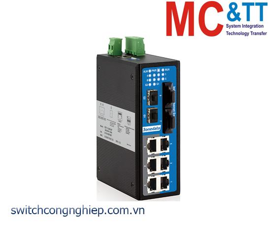 IES7110-2GS-2F: Switch công nghiệp quản lý 6 cổng Ethernet + 2 cổng quang + 2 cổng quang Gigabit SFP 3Onedata