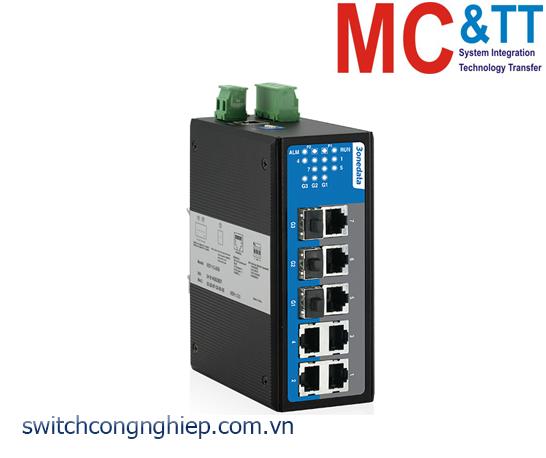 IES7110-3GT: Switch công nghiệp quản lý 7 cổng Ethernet 100M + 3 cổng Gigabit Ethernet 3Onedata