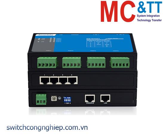 NP304T-4DI(RS-485): Bộ chuyển đổi 4 cổng RS-485/422 sang Ethernet 3Onedata