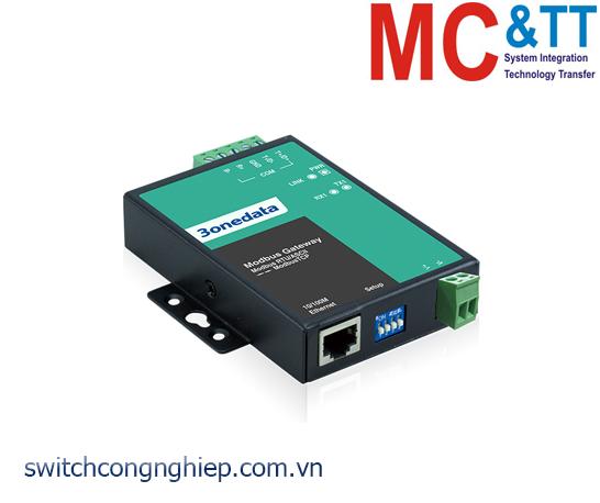 GW1101-1D(RS-485): Modbus Gateway 1 cổng RS-485/422 sang Ethernet