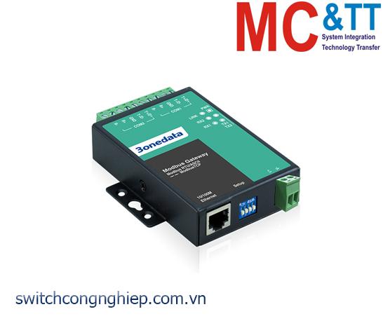 GW1102-2D(RS-485): Modbus Gateway 2 cổng RS-485/422 sang Ethernet