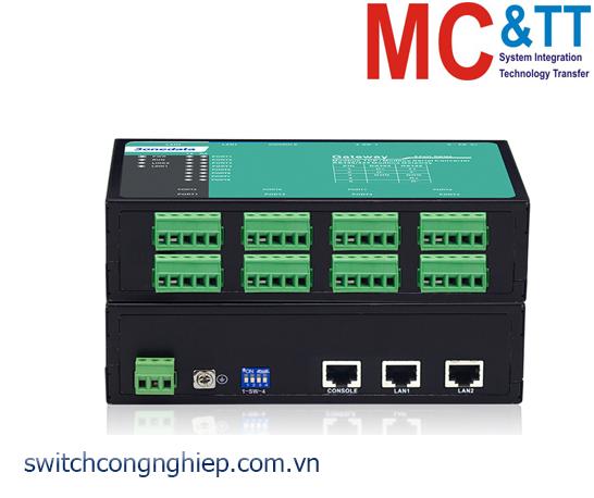 GW1118-8DI(RS-485): Modbus Gateway 8 cổng RS-485/422 sang 2 cổng Ethernet