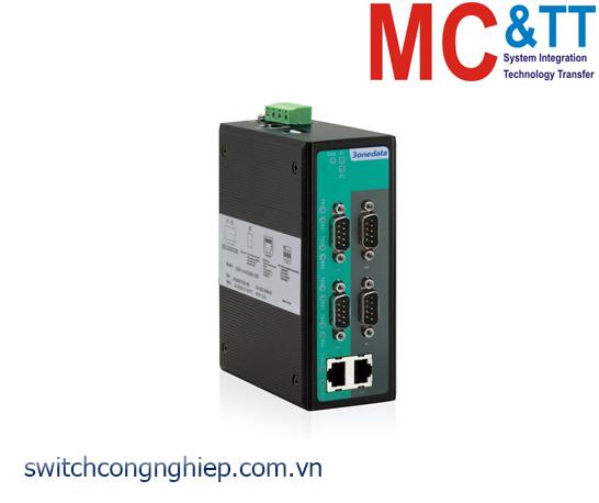 IGW1114: Modbus Gateway DIN-Rail 4 cổng RS-232/485/422 sang Ethernet