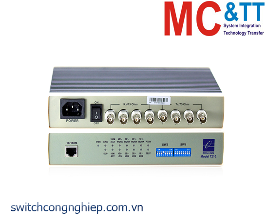 MODEL7210: Bộ chuyển đổi Ethernet sang 4 cổng E1