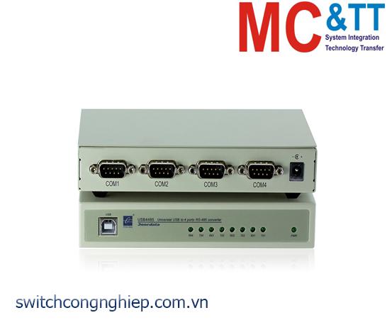 USB4485: Bộ chuyển đổi USB sang 4 cổng RS-485/422