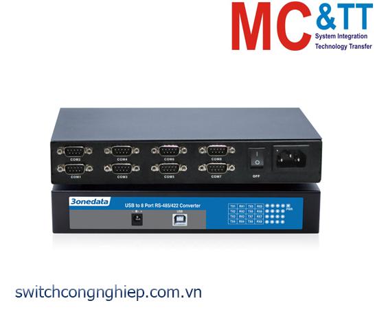 USB8485I: Bộ chuyển đổi USB sang 8 cổng RS-485/422