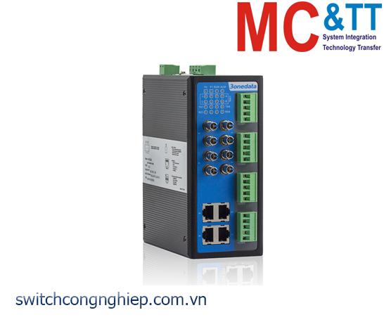 MES600-4T4F-4D: Switch IEC61850 quản lý 8 cổng tích hợp 4 cổng RS-232/485/422