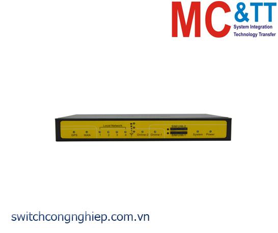 F7946: Router công nghiệp GPS+LTE Dual SIM (Dual-Module) Four-Faith