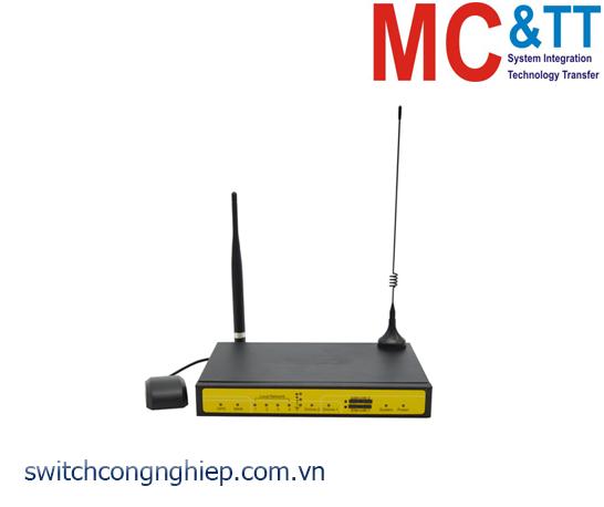 F7746: Router công nghiệp GPS+TDD LTE Dual SIM WiFi Four-Faith