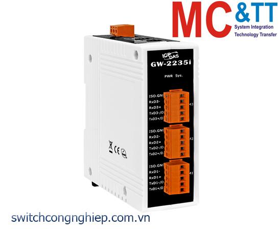 GW-2235i CR: Bộ Gateway Modbus/TCP sang RTU/ASCII với 2 cổng Ethernet switch và 3 cổng cách ly RS-422/485 ICP DAS