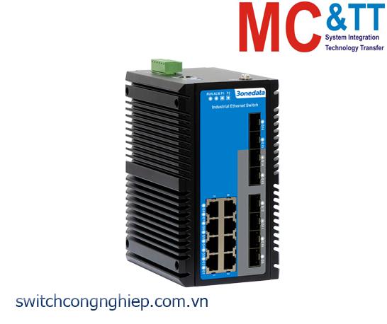 ICS6424-8GT8GS-2P48: Switch công nghiệp quản lý Layer 3 8 cổng Gigabit Ethernet + 8 cổng quang Gigabit SFP 3Onedata