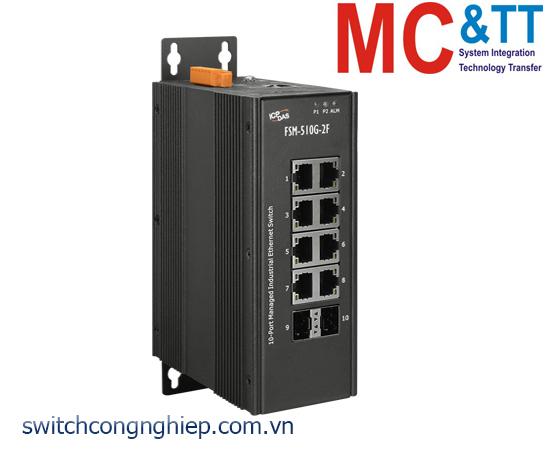 FSM-510G-2F CR: Bộ chuyển mạch công nghiệp 8 cổng Gigabit Ethernet với 2 cổng SFP ICP DAS